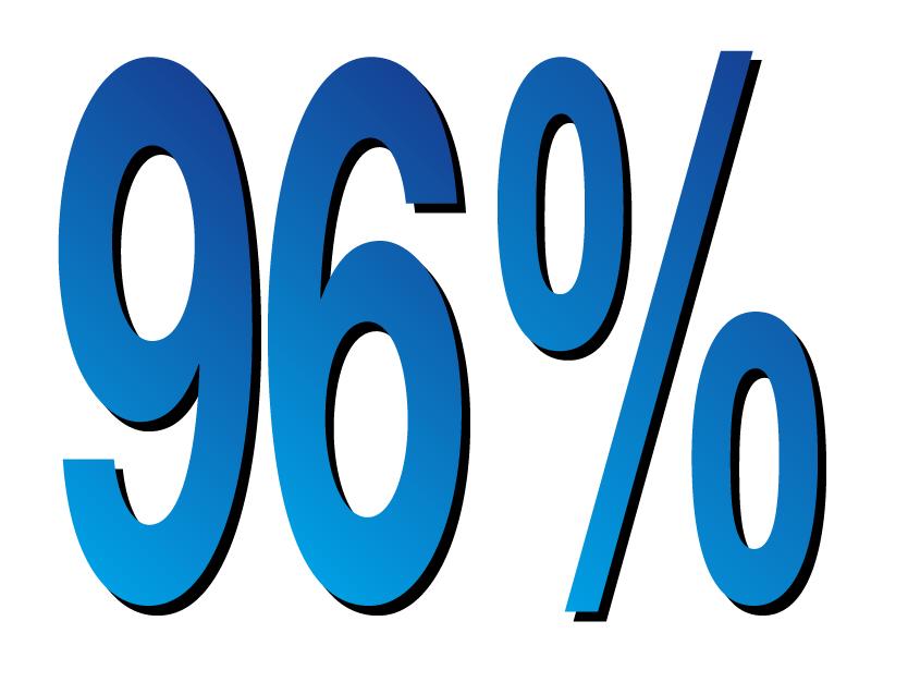 96% rate materials